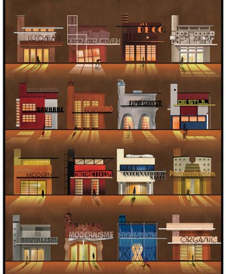 architectural movements Archives - Visi